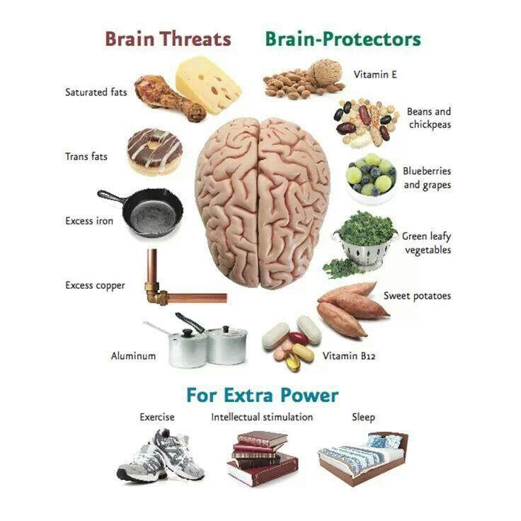 brain threats and protectors