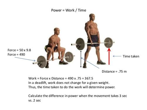 biomechanics-for-strength-training