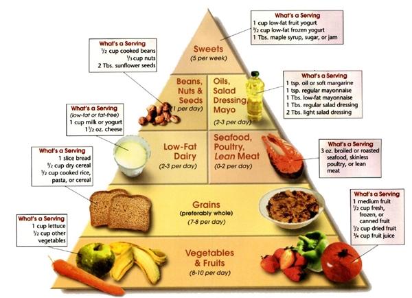 dieting-tricks-low-carb-diet