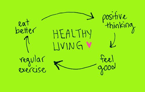 healthy living cycle
