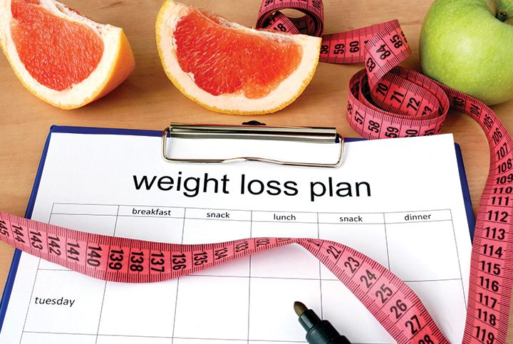 Is this the Secret to Succeed in Losing Weight?
